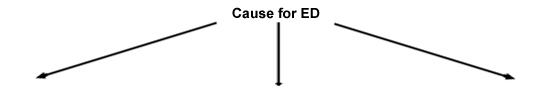 arrow Erectile Dysfunction